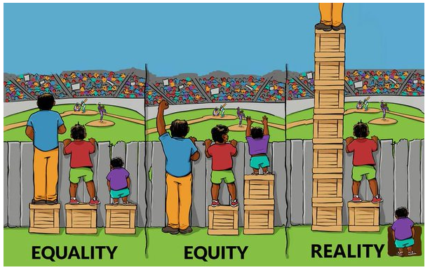 Equality vs Equity II